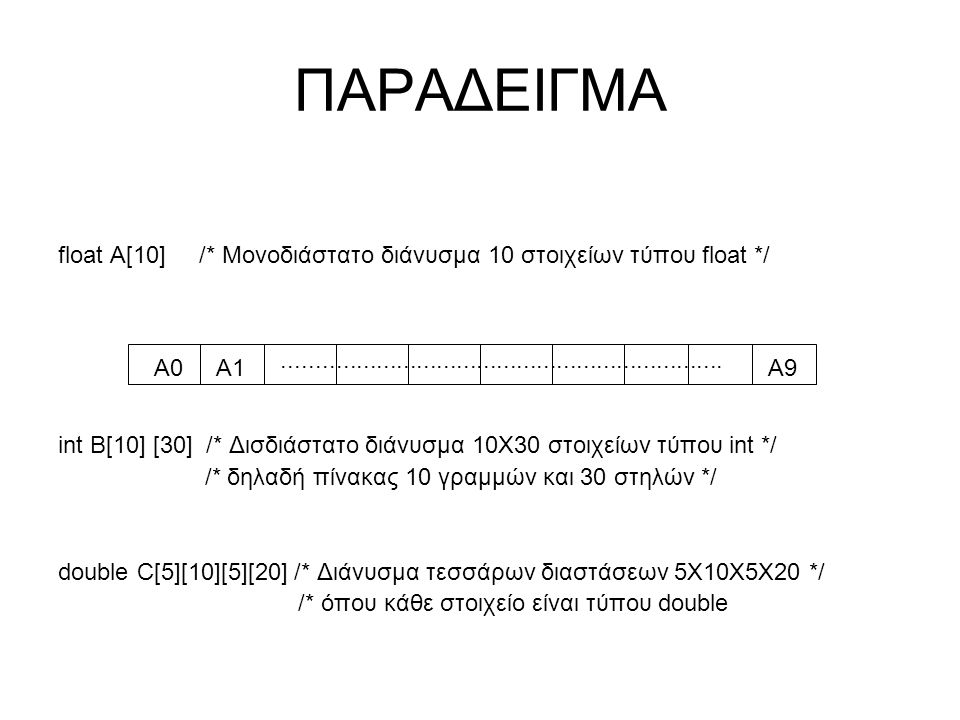 ΠΑΡΑΔΕΙΓΜΑ float A[10] /* Μονοδιάστατο διάνυσμα 10 στοιχείων τύπου float */ int B[10] [30] /* Δισδιάστατο διάνυσμα 10Χ30 στοιχείων τύπου int */
